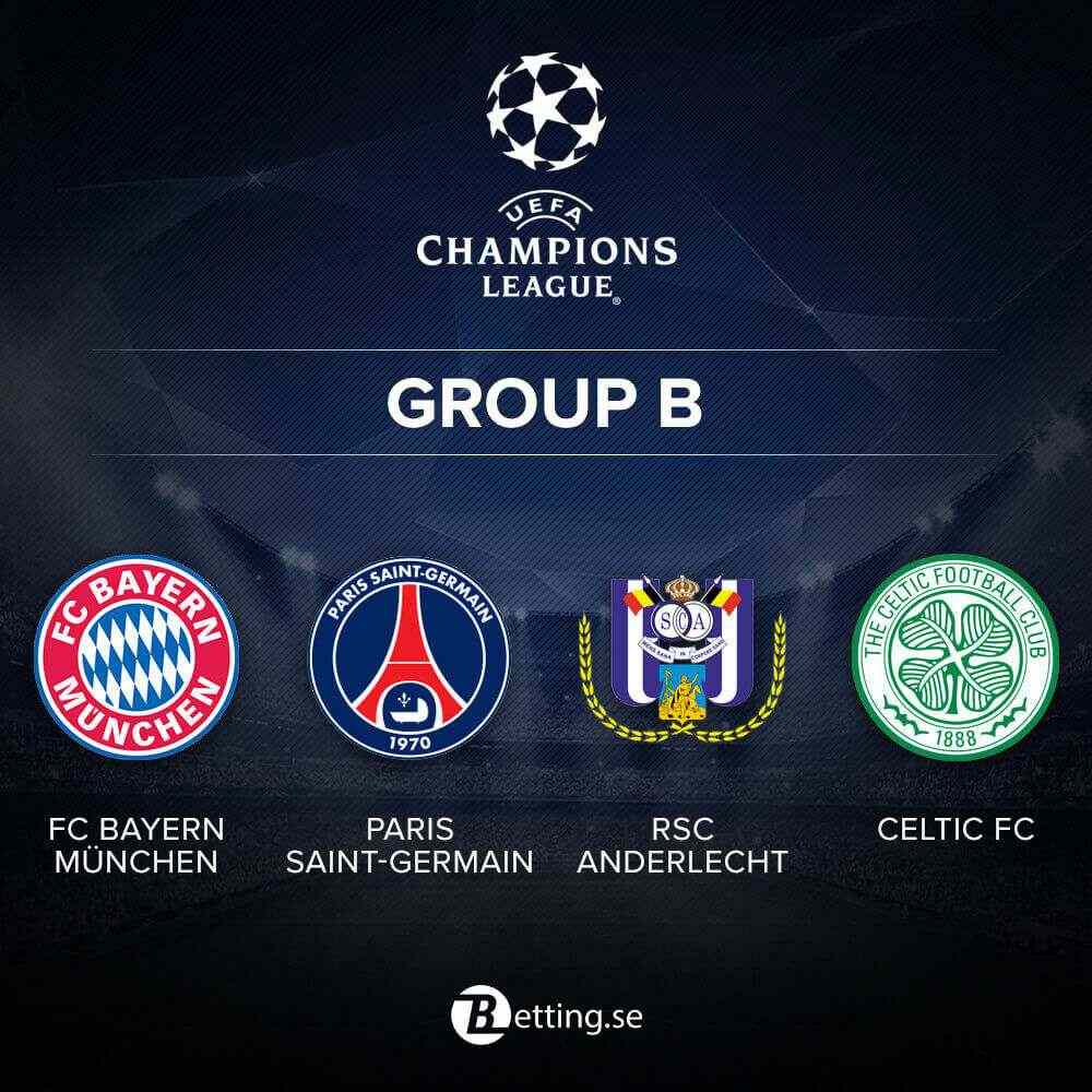 Champions League grupp B